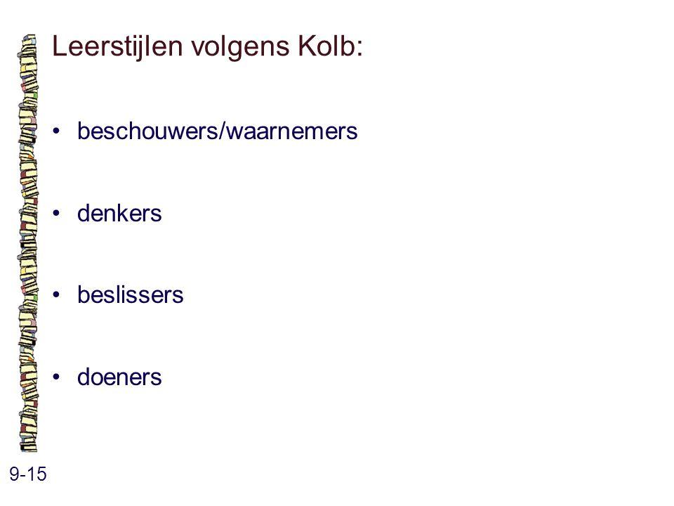 Leerstijlen volgens Kolb: