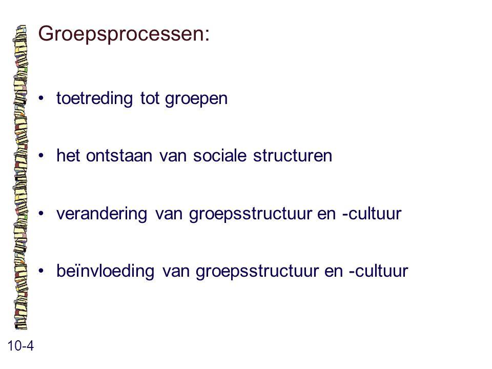 Groepsprocessen: • toetreding tot groepen