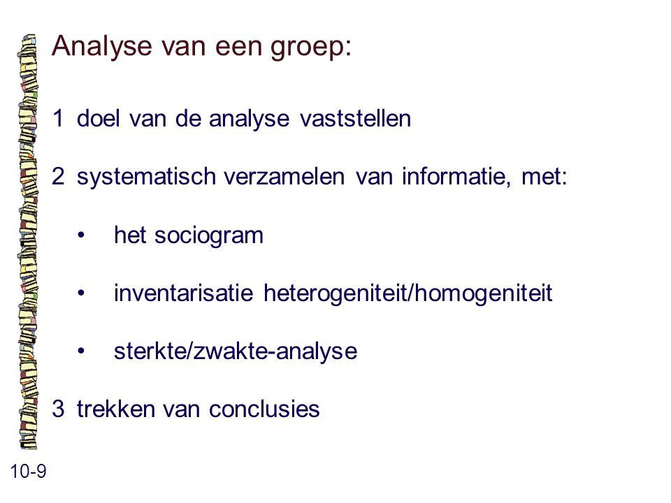 Analyse van een groep: 1 doel van de analyse vaststellen