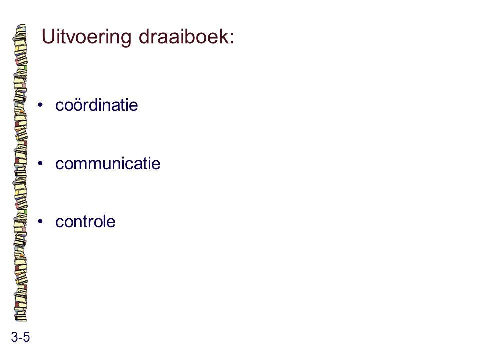 Uitvoering draaiboek: