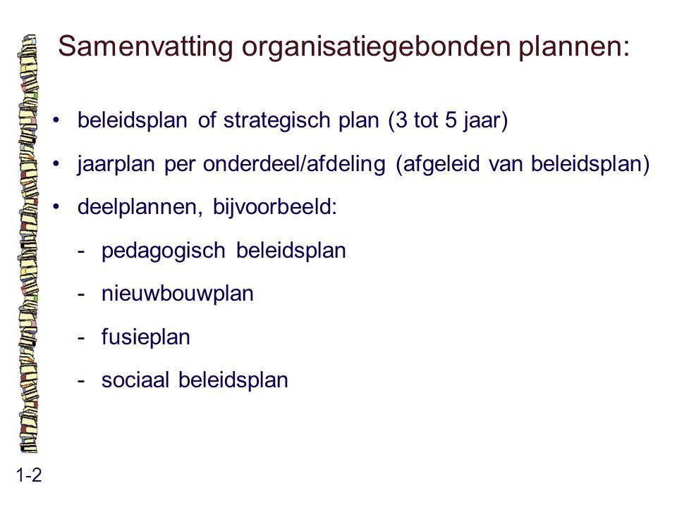 Samenvatting organisatiegebonden plannen: