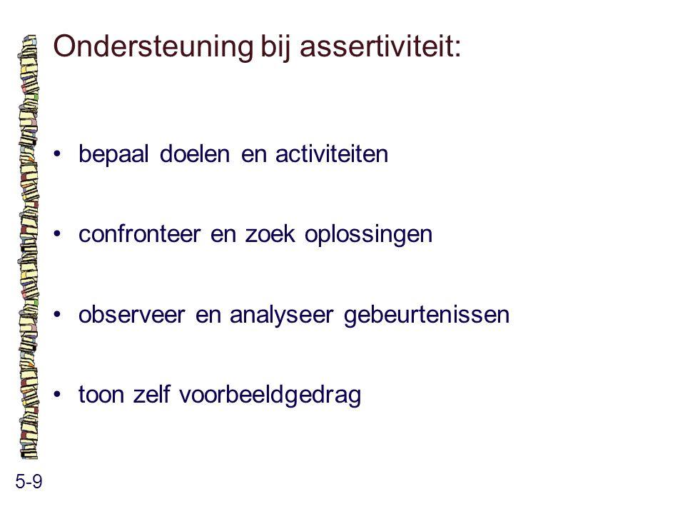 Ondersteuning bij assertiviteit: