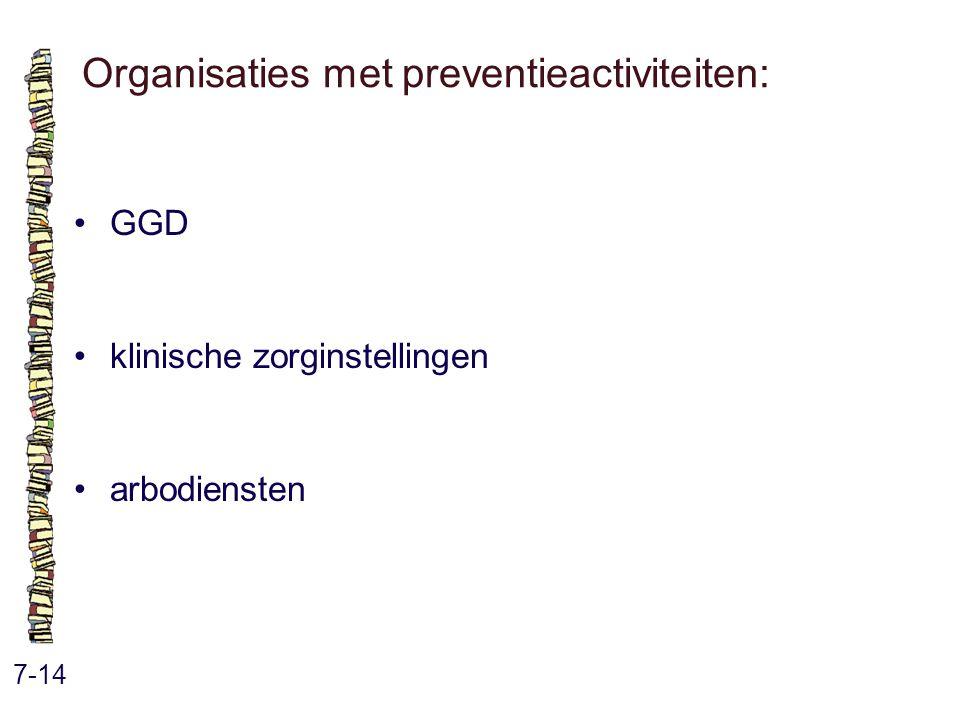 Organisaties met preventieactiviteiten:
