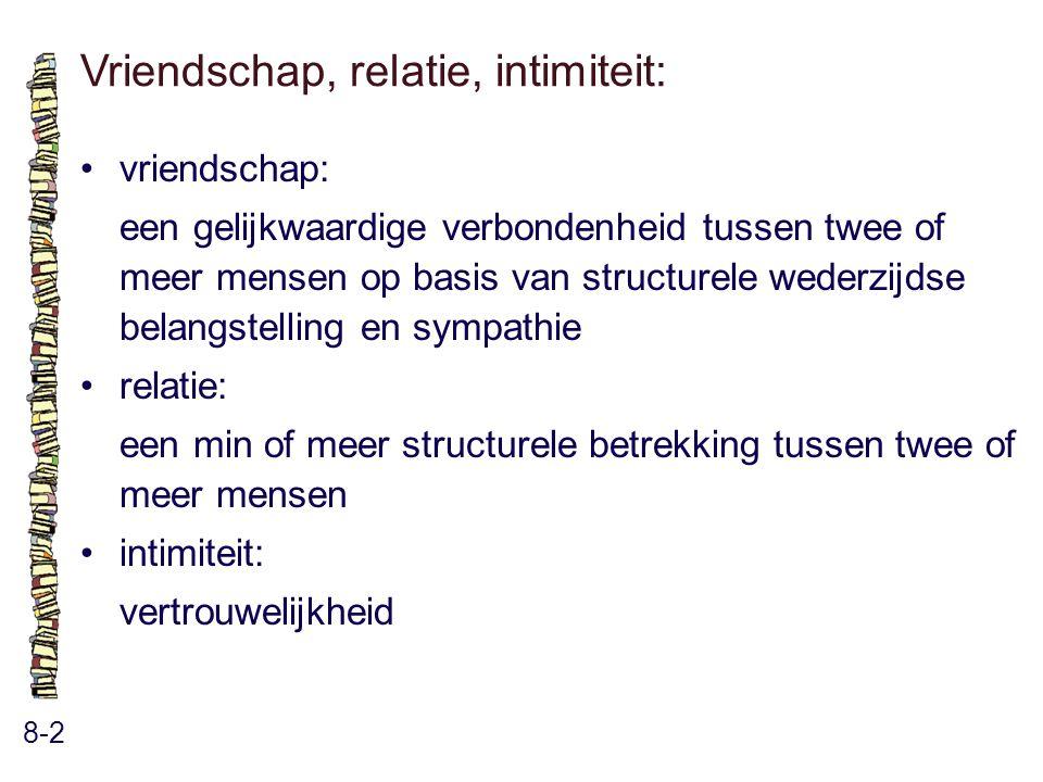 Vriendschap, relatie, intimiteit: