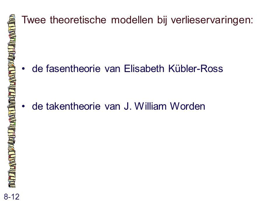Twee theoretische modellen bij verlieservaringen: