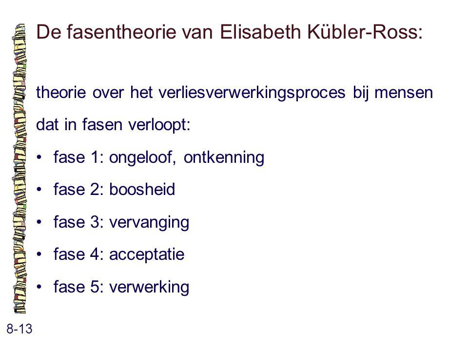 De fasentheorie van Elisabeth Kübler-Ross: