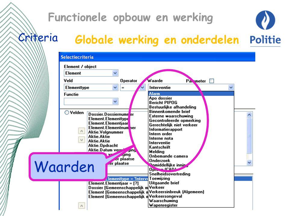 Waarden Functionele opbouw en werking Criteria