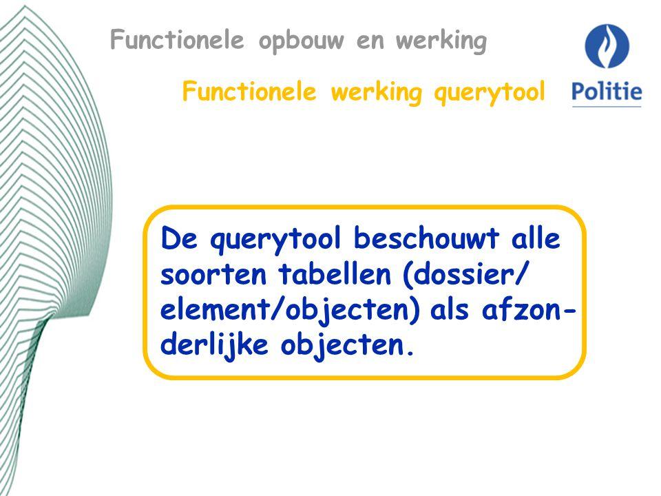 Functionele opbouw en werking