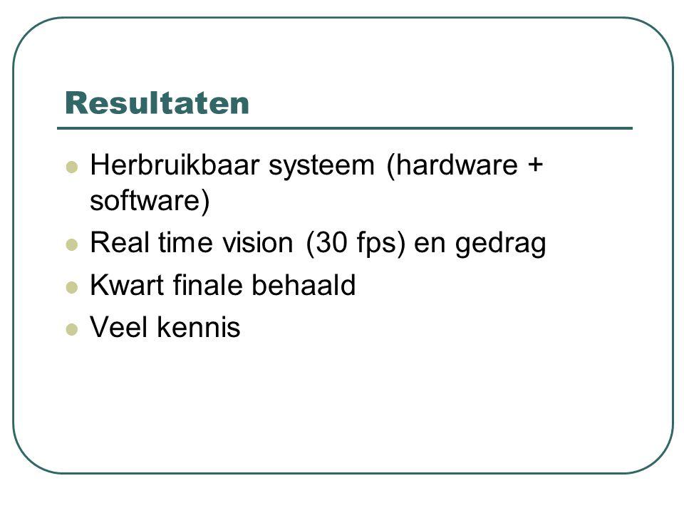 Resultaten Herbruikbaar systeem (hardware + software)