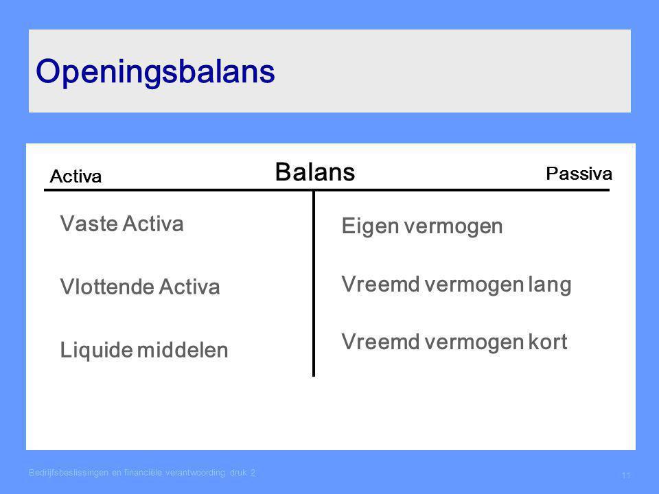 Openingsbalans Balans Vaste Activa Eigen vermogen Vlottende Activa
