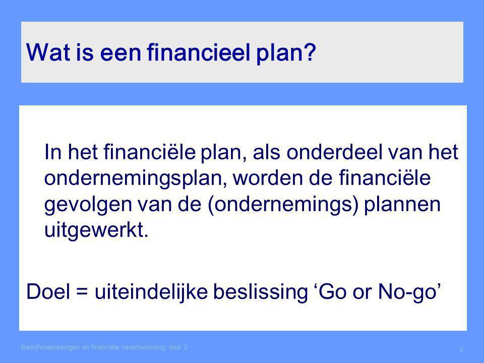 Wat is een financieel plan