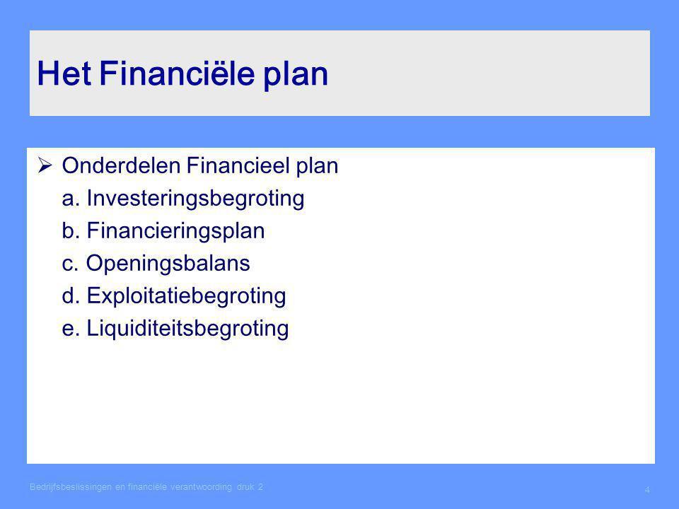 Het Financiële plan Onderdelen Financieel plan