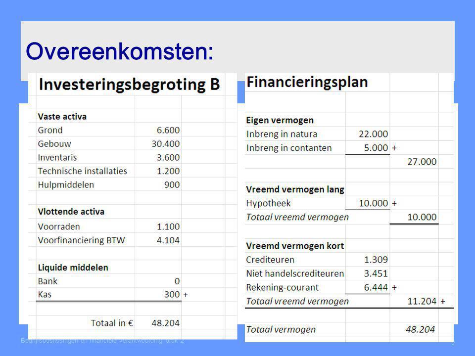 Overeenkomsten: Bedrijfsbeslissingen en financiële verantwoording druk 2