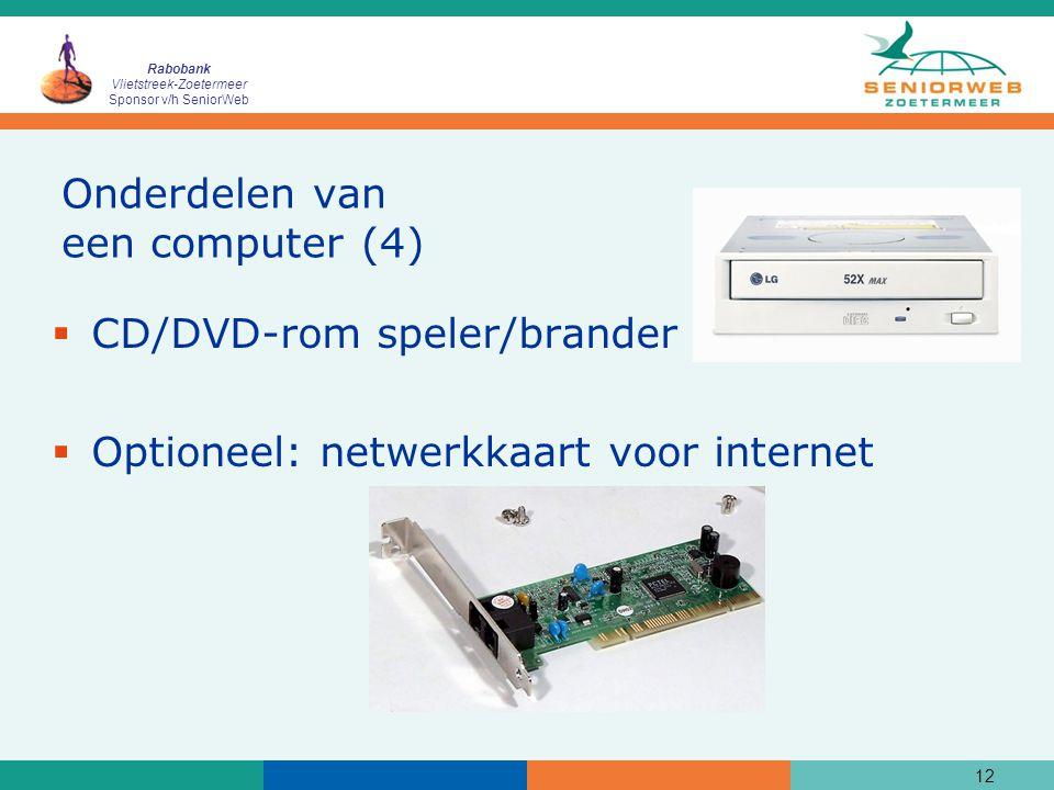 Onderdelen van een computer (4)
