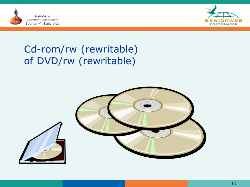 Cd-rom/rw (rewritable) of DVD/rw (rewritable)