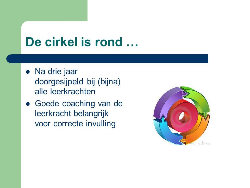 De cirkel is rond … Na drie jaar doorgesijpeld bij (bijna) alle leerkrachten.
