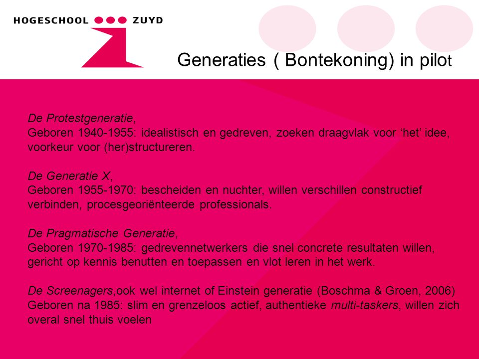 Generaties ( Bontekoning) in pilot