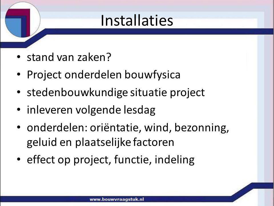 Installaties stand van zaken Project onderdelen bouwfysica