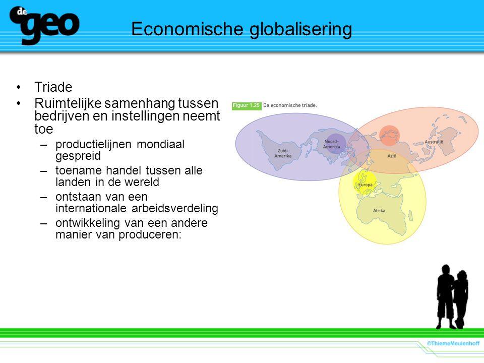 Economische globalisering