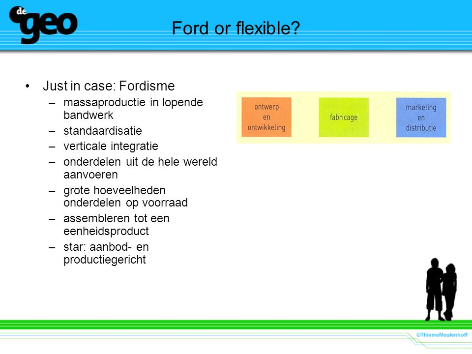 Ford or flexible Just in case: Fordisme