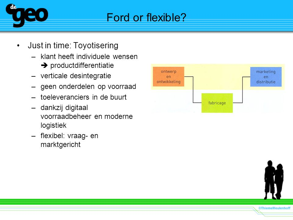 Ford or flexible Just in time: Toyotisering