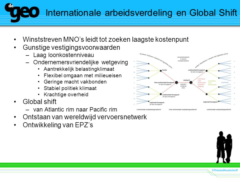 Internationale arbeidsverdeling en Global Shift