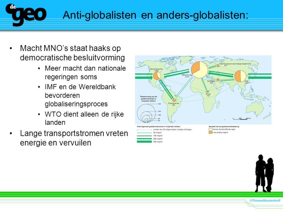 Anti-globalisten en anders-globalisten:
