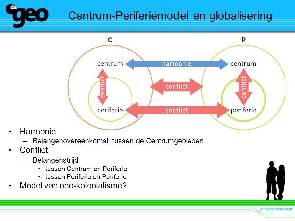 Centrum-Periferiemodel en globalisering