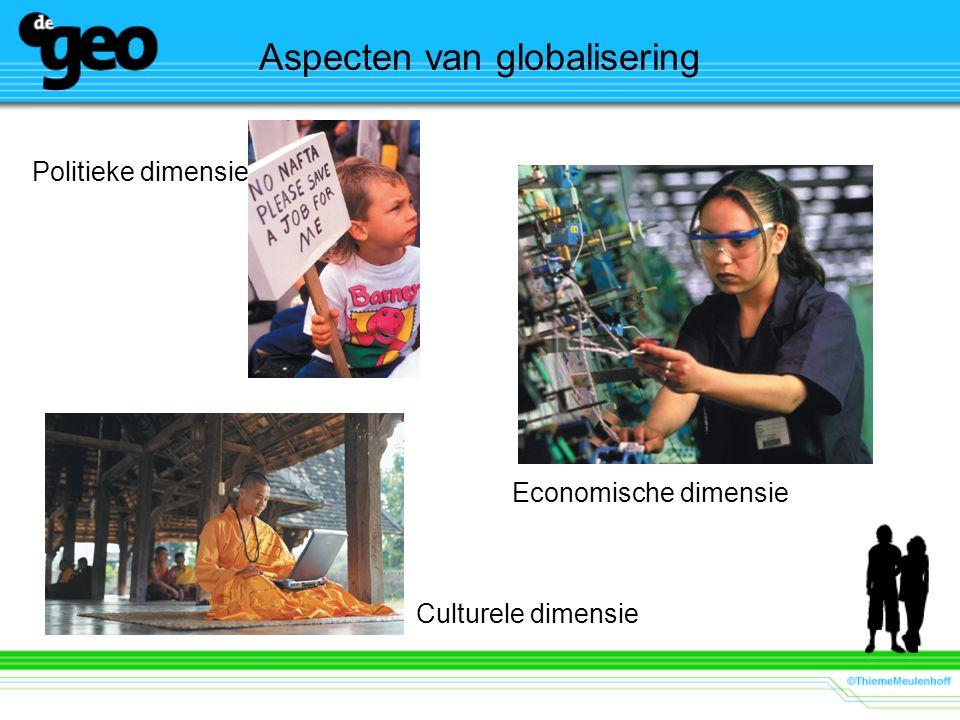 Aspecten van globalisering