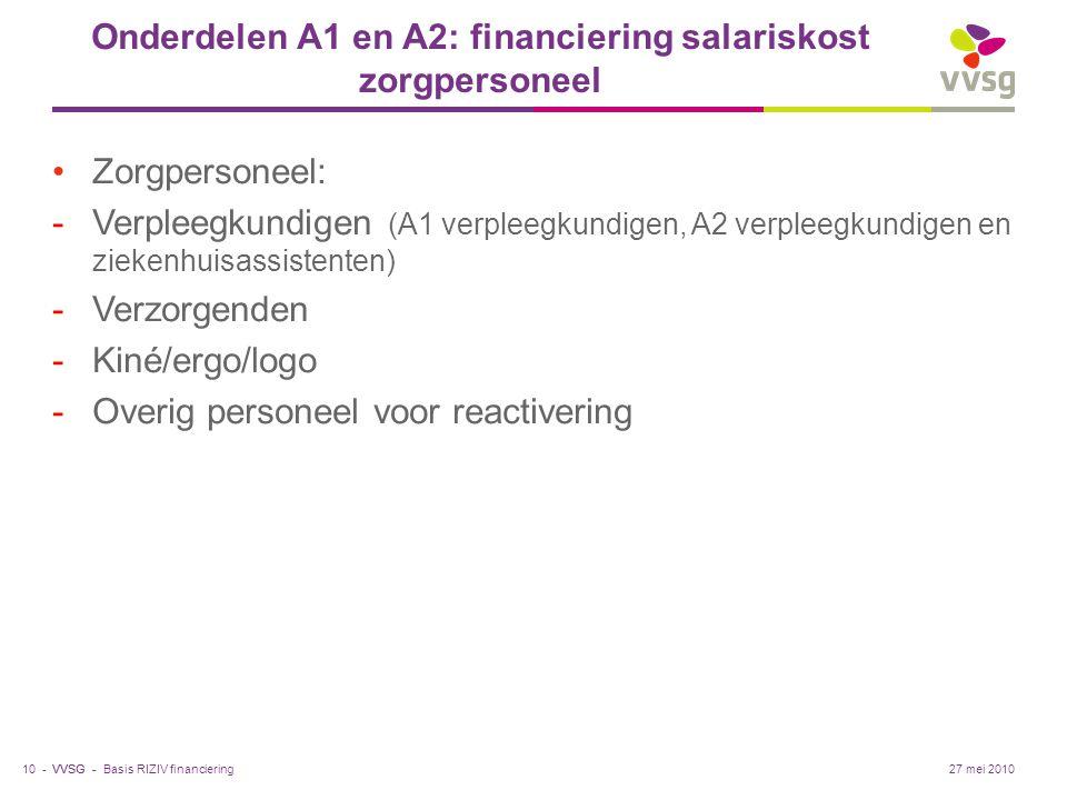 Onderdelen A1 en A2: financiering salariskost zorgpersoneel
