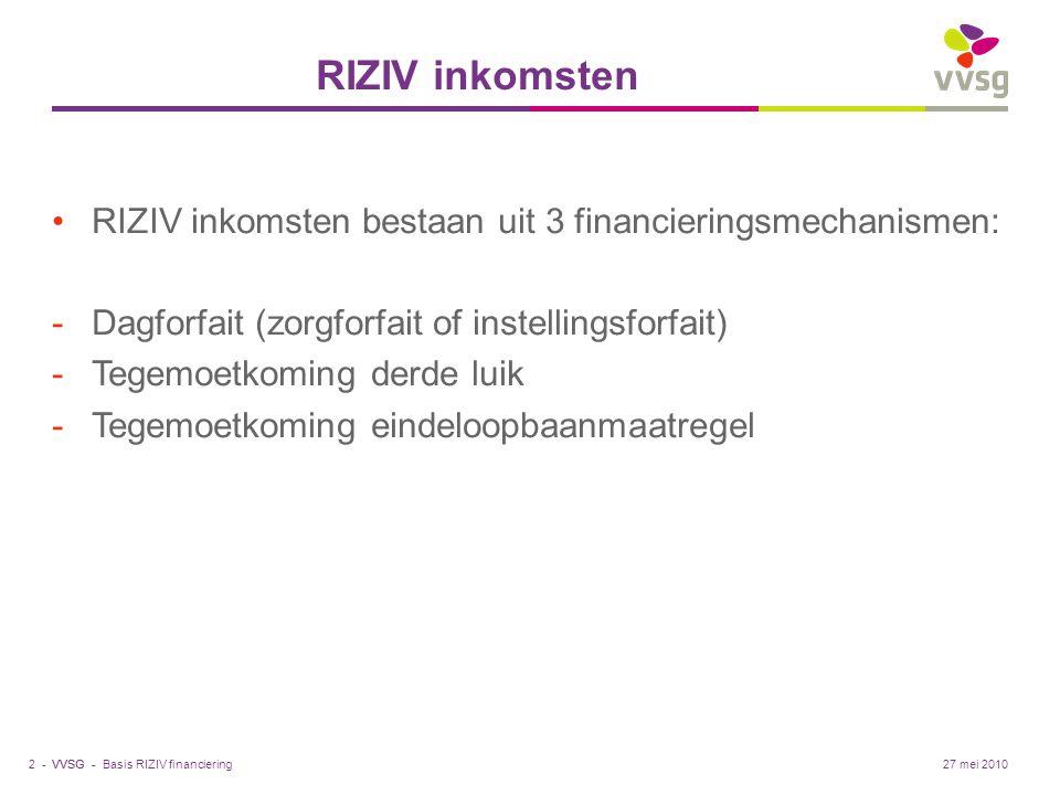 RIZIV inkomsten RIZIV inkomsten bestaan uit 3 financieringsmechanismen: Dagforfait (zorgforfait of instellingsforfait)