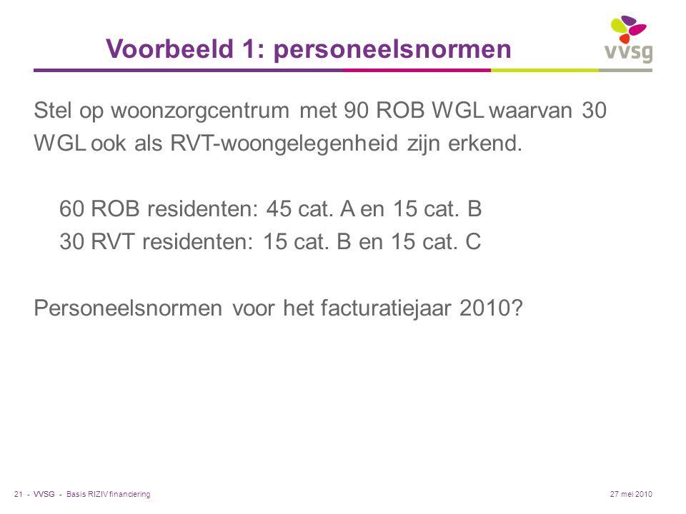 Voorbeeld 1: personeelsnormen