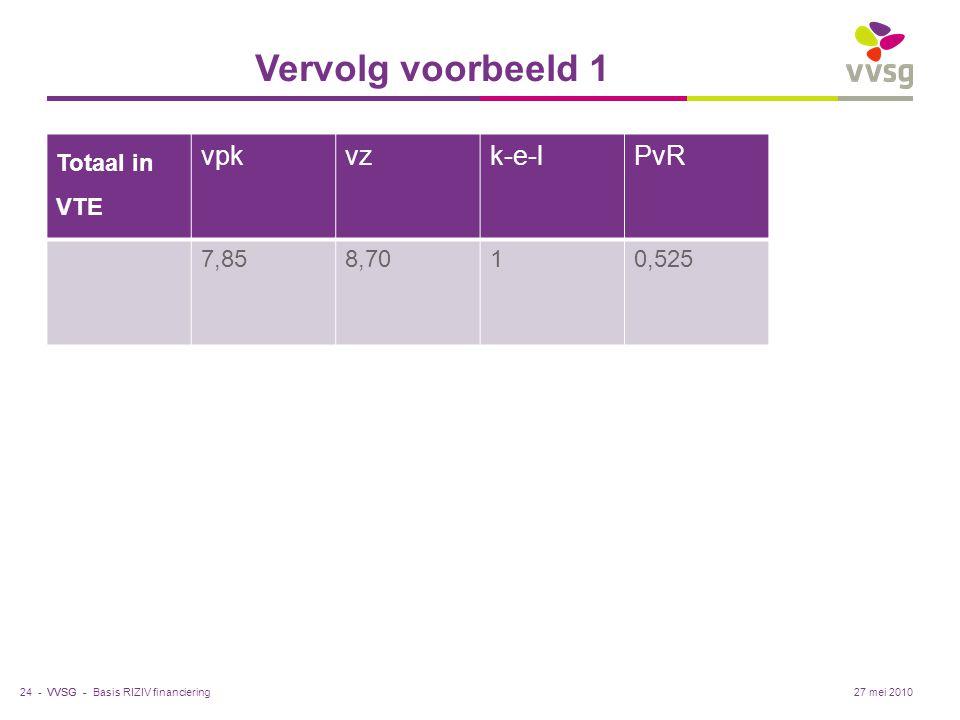 Vervolg voorbeeld 1 vpk vz k-e-l PvR Totaal in VTE 7,85 8,70 1 0,525