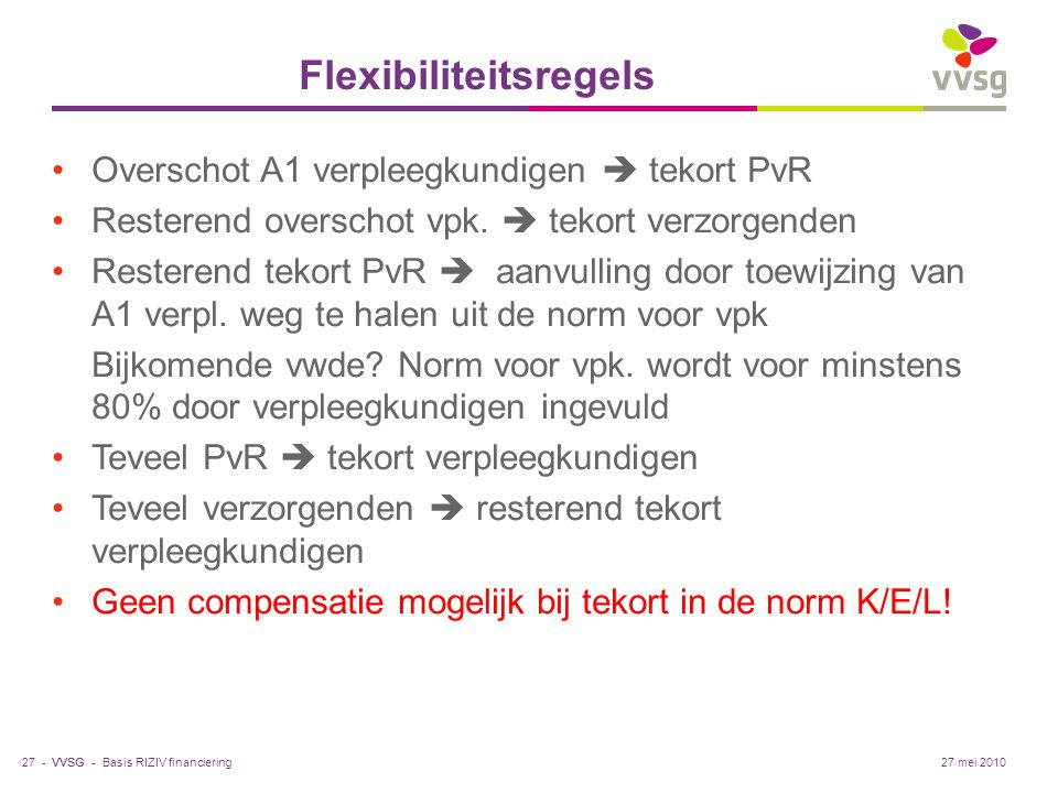Flexibiliteitsregels