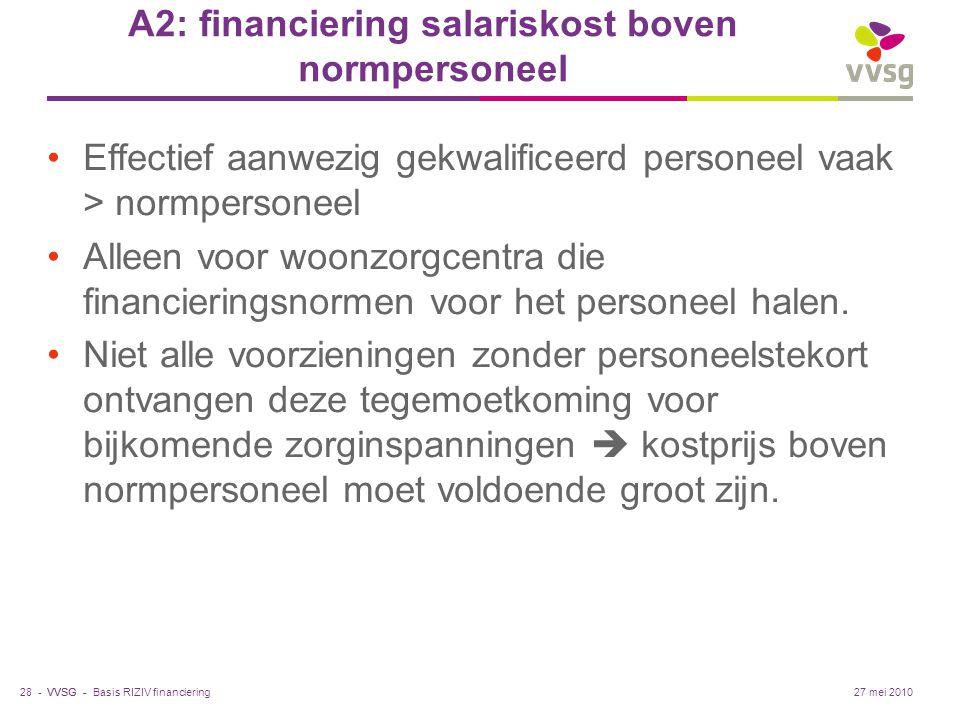 A2: financiering salariskost boven normpersoneel