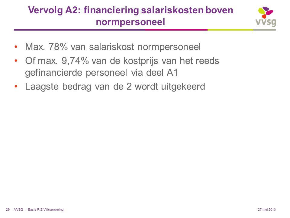Vervolg A2: financiering salariskosten boven normpersoneel