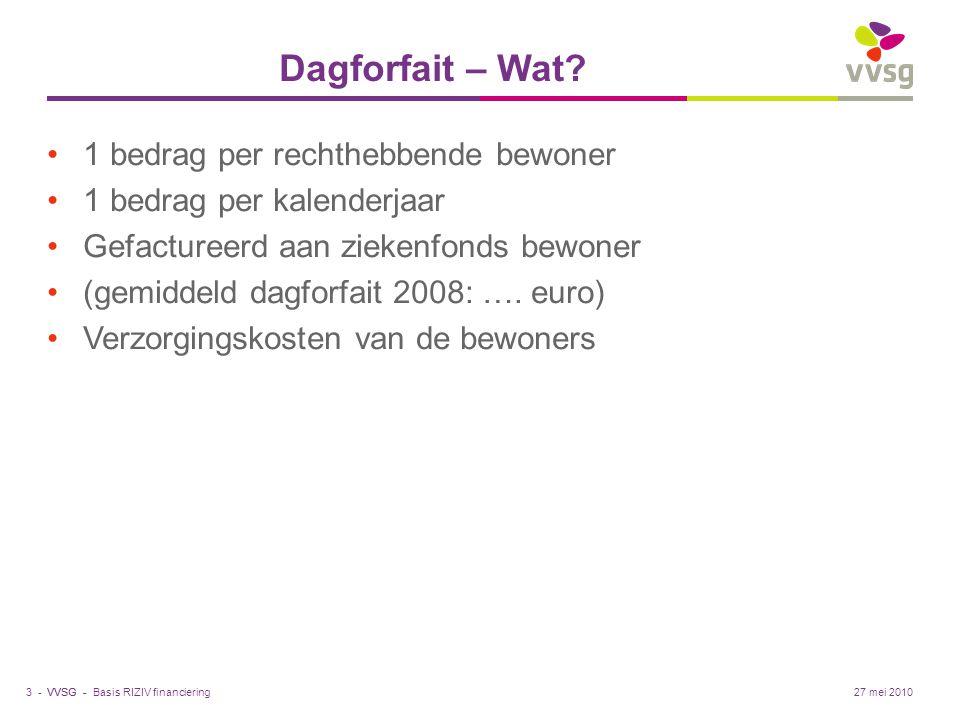 Dagforfait – Wat 1 bedrag per rechthebbende bewoner