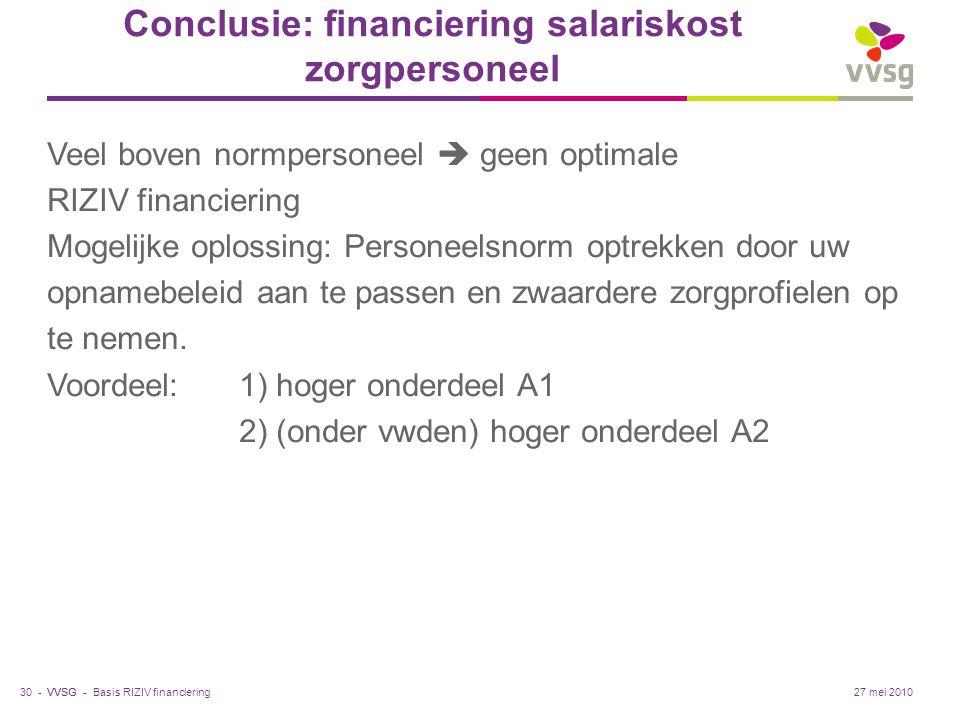 Conclusie: financiering salariskost zorgpersoneel