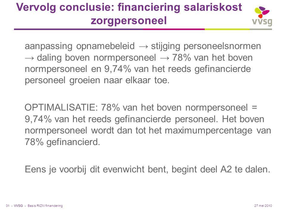 Vervolg conclusie: financiering salariskost zorgpersoneel