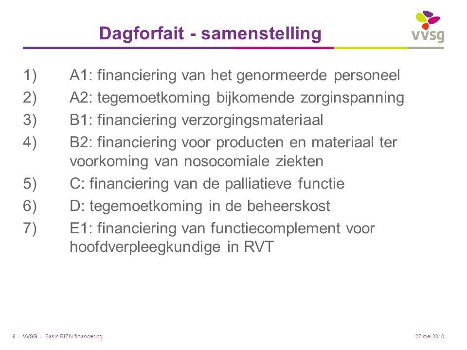 Dagforfait - samenstelling