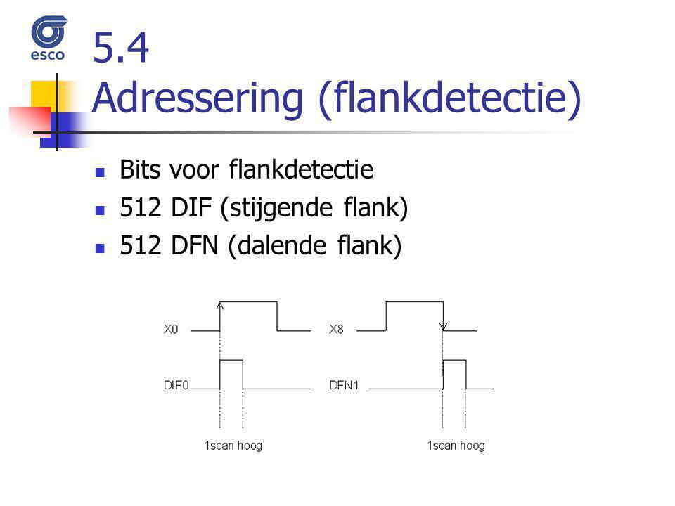 5.4 Adressering (flankdetectie)