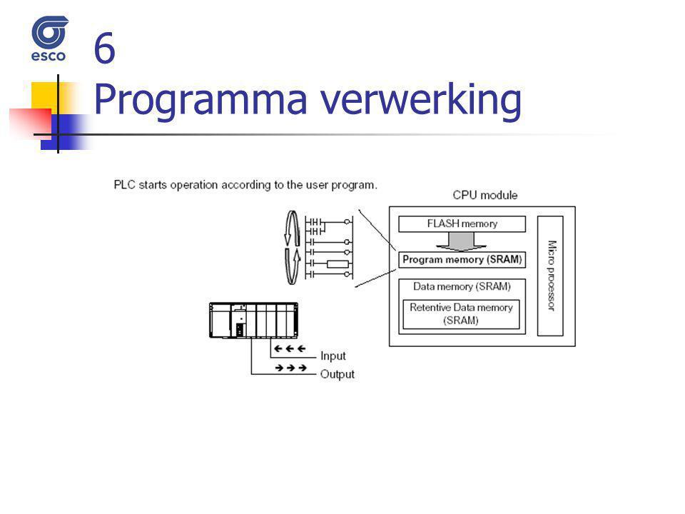 6 Programma verwerking