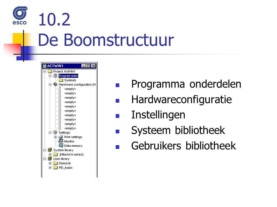 10.2 De Boomstructuur Programma onderdelen Hardwareconfiguratie