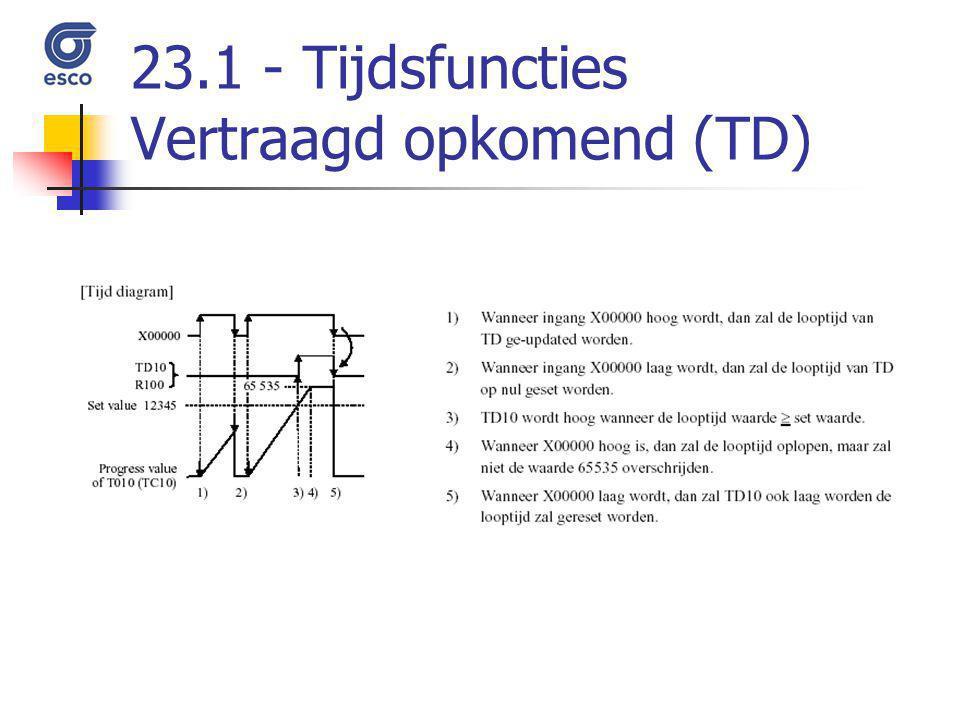 23.1 - Tijdsfuncties Vertraagd opkomend (TD)