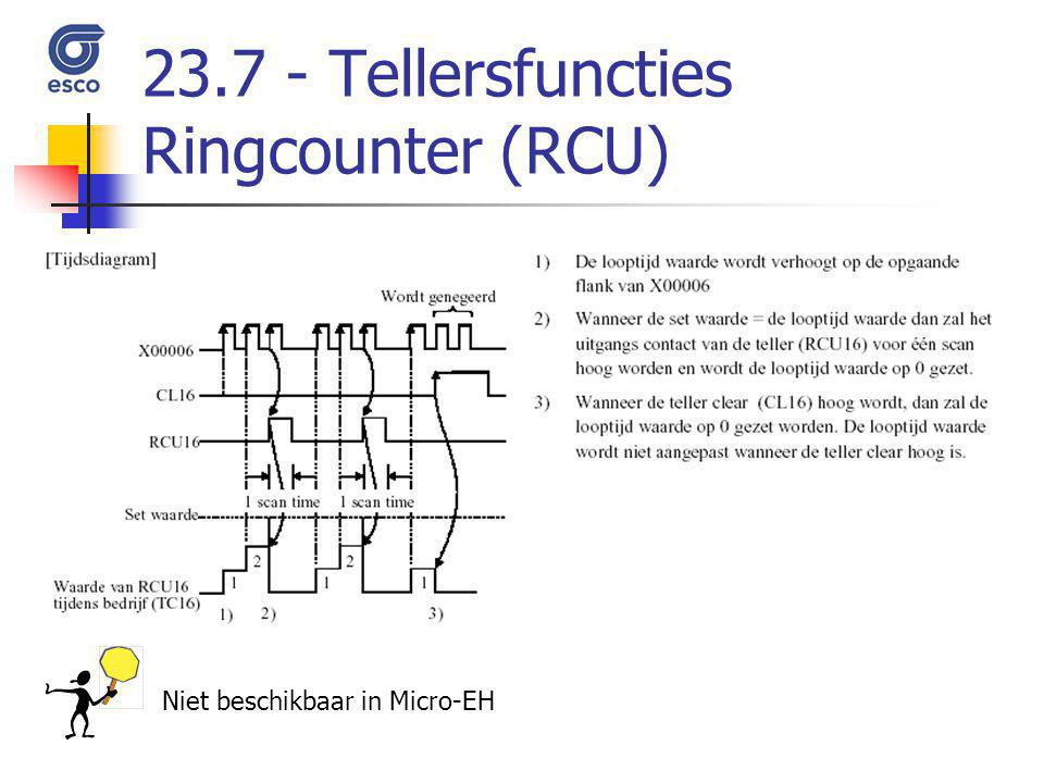 23.7 - Tellersfuncties Ringcounter (RCU)