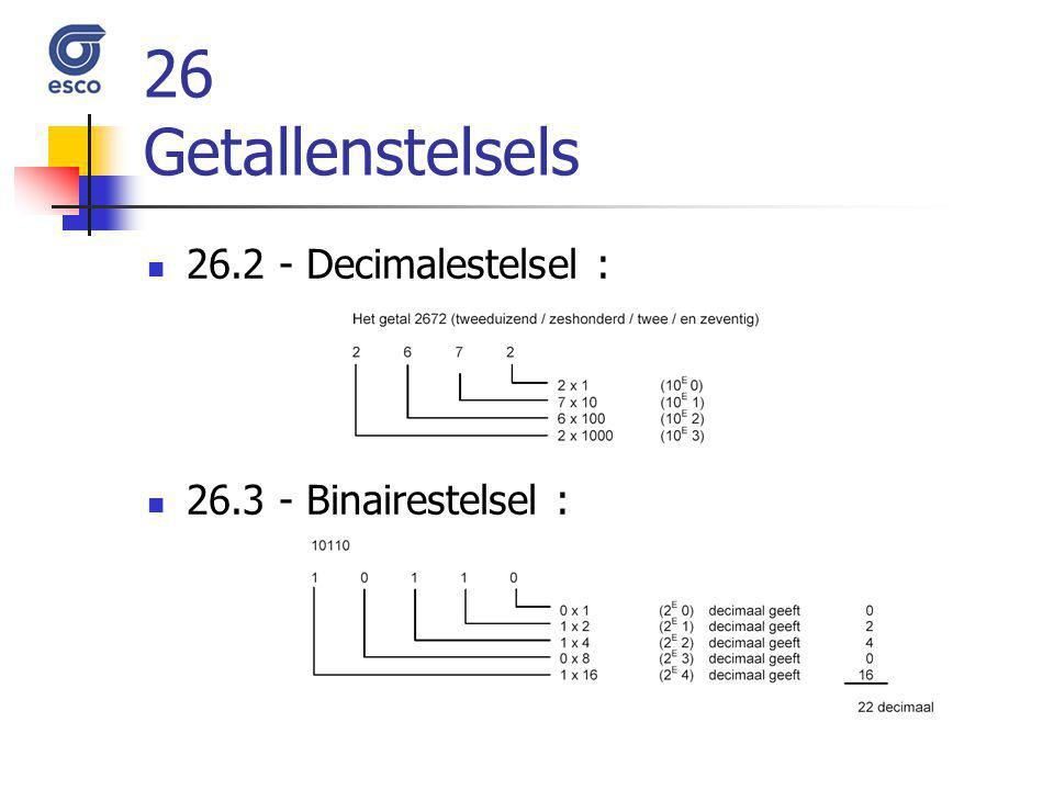 26 Getallenstelsels 26.2 - Decimalestelsel : 26.3 - Binairestelsel :