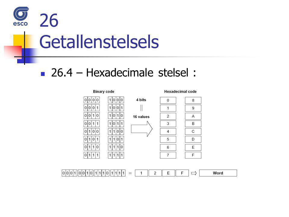 26 Getallenstelsels 26.4 – Hexadecimale stelsel :