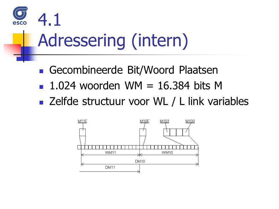 4.1 Adressering (intern) Gecombineerde Bit/Woord Plaatsen