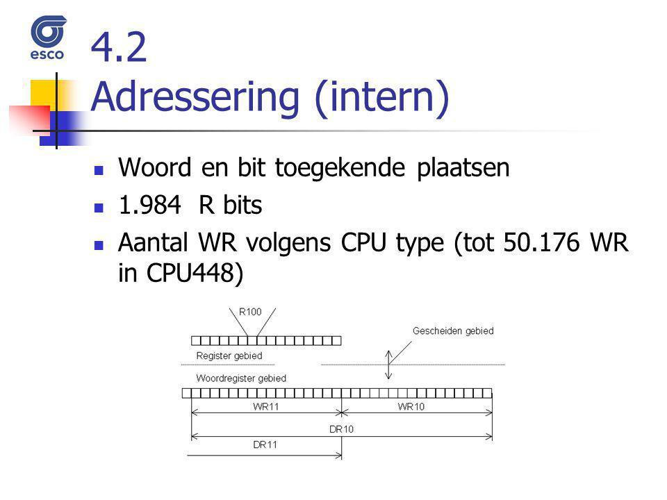 4.2 Adressering (intern) Woord en bit toegekende plaatsen 1.984 R bits