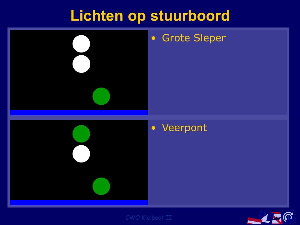 Lichten op stuurboord Grote Sleper Veerpont CWO Kielboot II